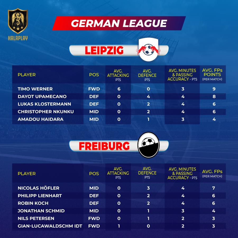 Fantasy Football Deutsch